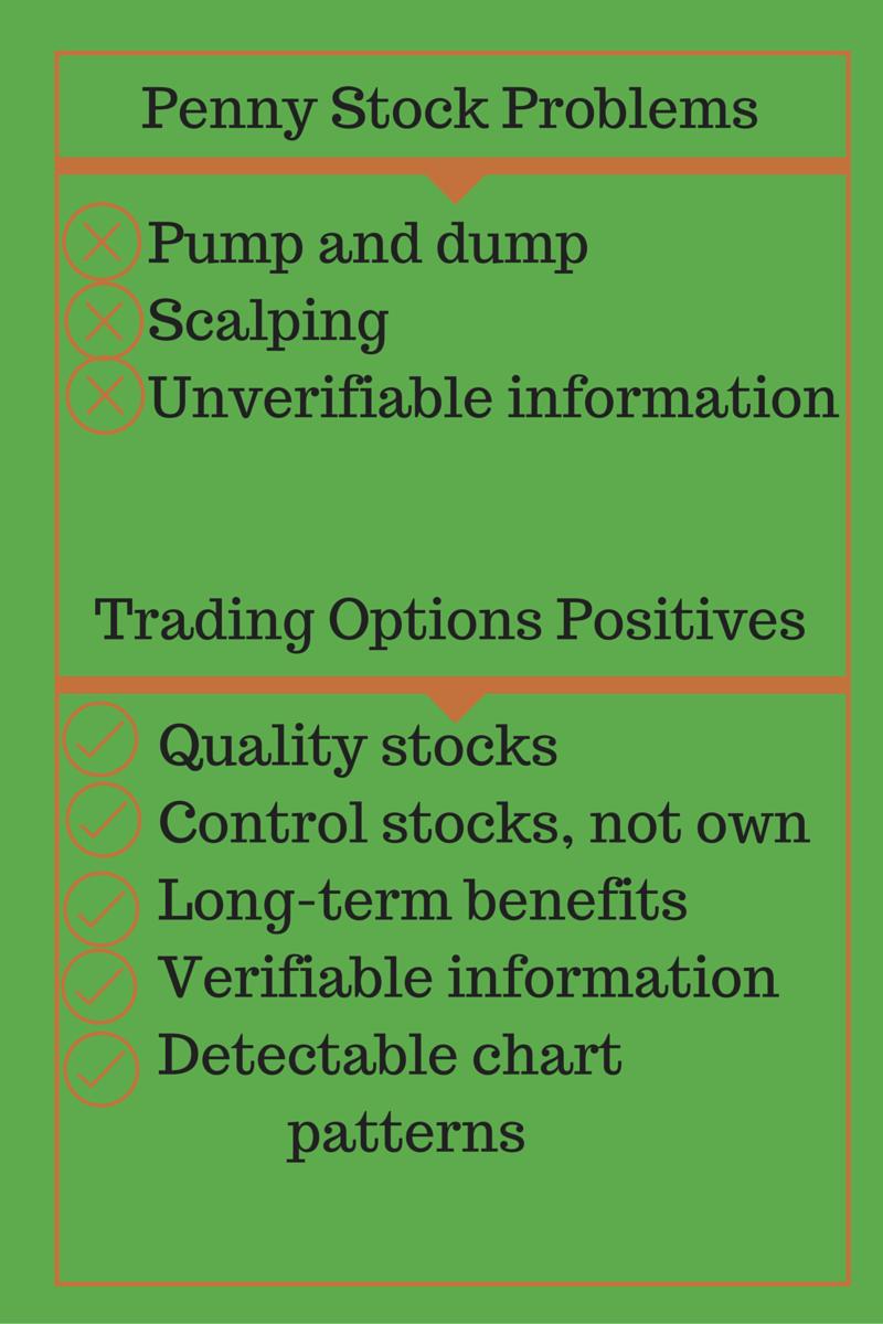 Options trading vs penny stocks
