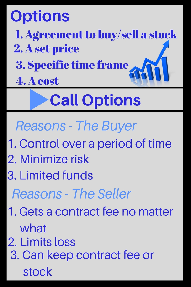 Stock options finder