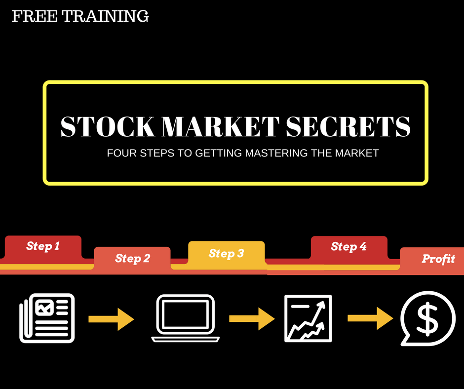 "understanding the importance of the stock market and the wall street market The phrase ""the stock market"" is inherently incorrect because implies that there is only one such market, where in fact, there  3 software kings set to rule wall street  to understand ."